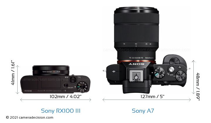 Sony RX100 III vs Sony A7 Camera Size Comparison - Top View