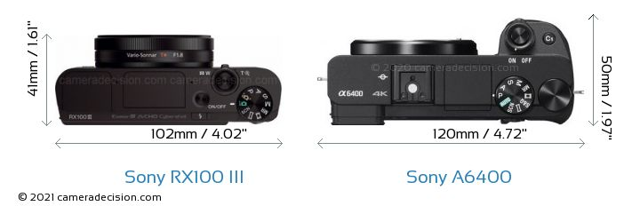 Sony RX100 III vs Sony A6400 Camera Size Comparison - Top View