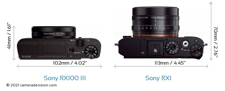 Sony RX100 III vs Sony RX1 Camera Size Comparison - Top View