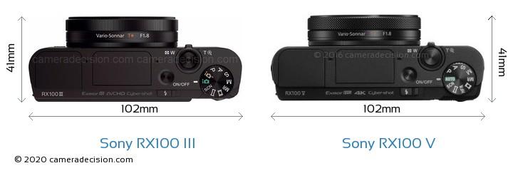 Sony RX100 III vs Sony RX100 V Camera Size Comparison - Top View
