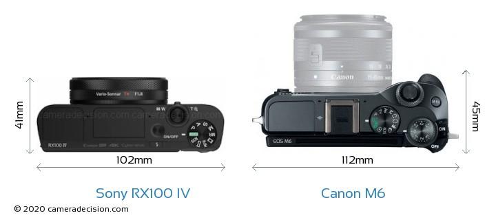 Sony RX100 IV vs Canon M6 Camera Size Comparison - Top View