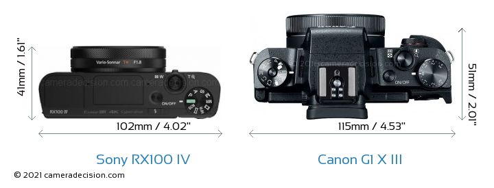 Sony RX100 IV vs Canon G1 X III Camera Size Comparison - Top View
