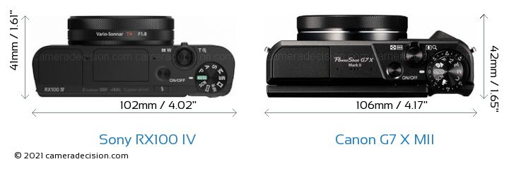 Sony RX100 IV vs Canon G7 X MII Camera Size Comparison - Top View