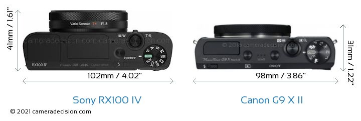Sony RX100 IV vs Canon G9 X II Camera Size Comparison - Top View