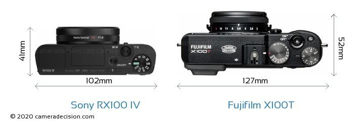 Sony RX100 IV vs Fujifilm X100T Camera Size Comparison - Top View