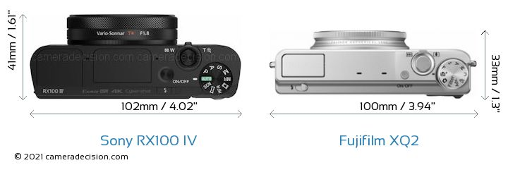 Sony RX100 IV vs Fujifilm XQ2 Camera Size Comparison - Top View