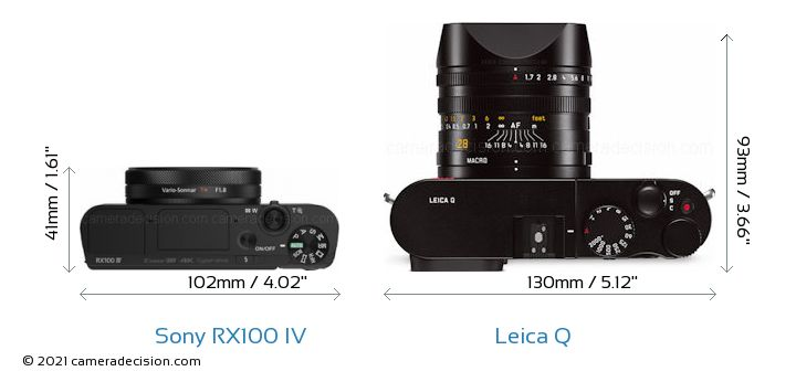 Sony RX100 IV vs Leica Q Camera Size Comparison - Top View