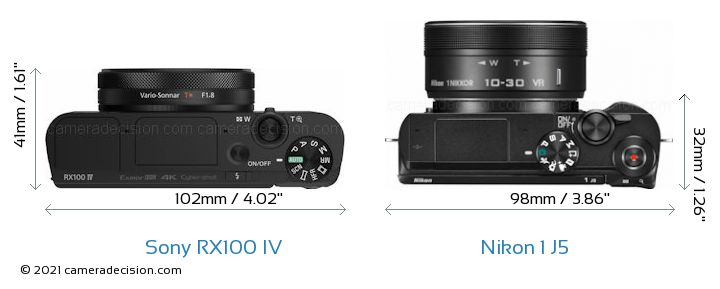 Sony RX100 IV vs Nikon 1 J5 Camera Size Comparison - Top View