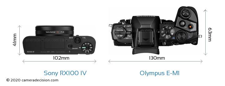Sony RX100 IV vs Olympus E-M1 Camera Size Comparison - Top View