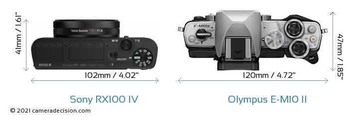 Sony RX100 IV vs Olympus E-M10 II Camera Size Comparison - Top View