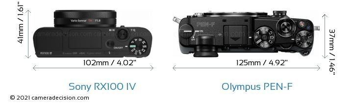 Sony RX100 IV vs Olympus PEN-F Camera Size Comparison - Top View