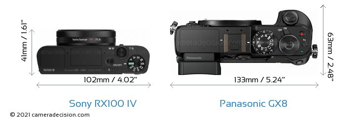 Sony RX100 IV vs Panasonic GX8 Camera Size Comparison - Top View