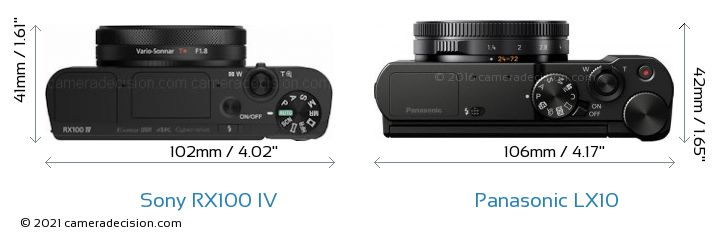 Sony RX100 IV vs Panasonic LX10 Camera Size Comparison - Top View