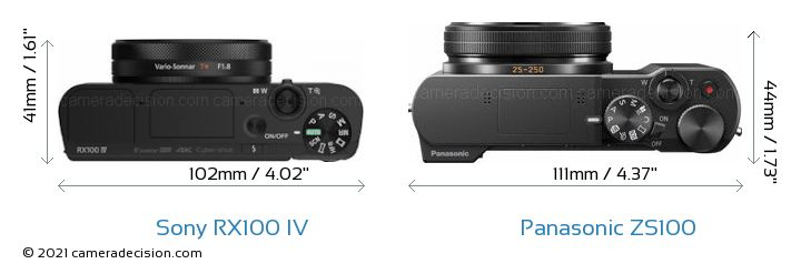 Sony RX100 IV vs Panasonic ZS100 Camera Size Comparison - Top View