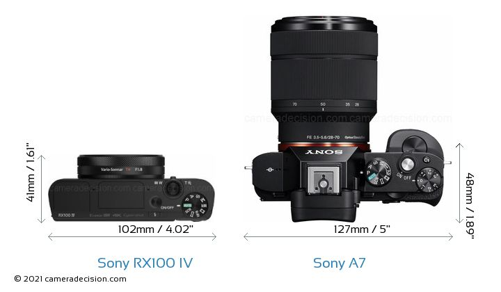 Sony RX100 IV vs Sony A7 Camera Size Comparison - Top View
