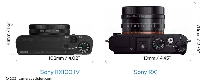 Sony RX100 IV vs Sony RX1 Camera Size Comparison - Top View
