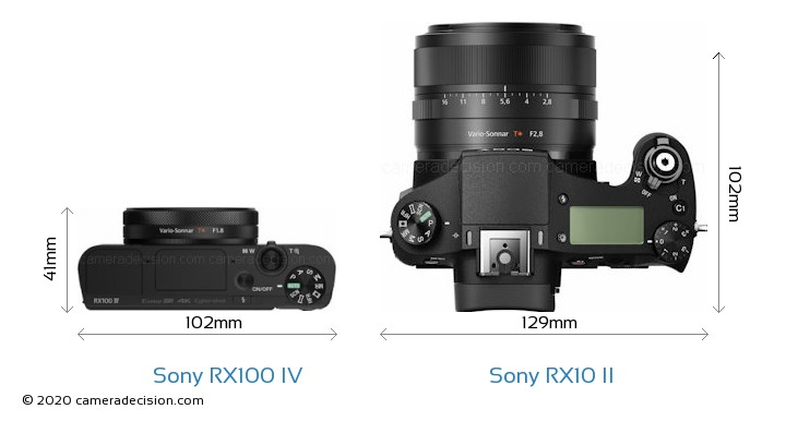 Sony RX100 IV vs Sony RX10 II Camera Size Comparison - Top View