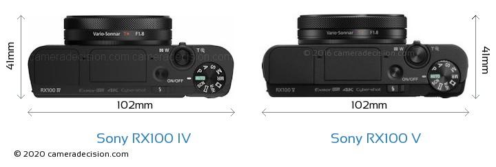 Sony RX100 IV vs Sony RX100 V Camera Size Comparison - Top View