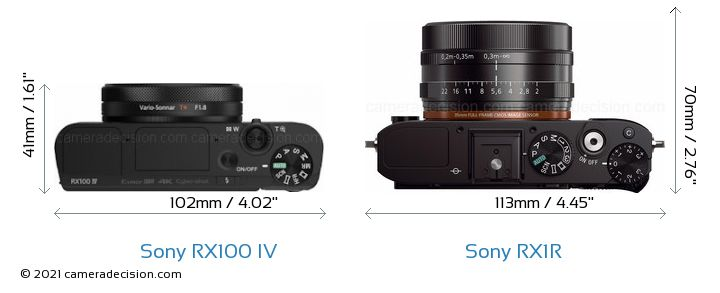 Sony RX100 IV vs Sony RX1R Camera Size Comparison - Top View