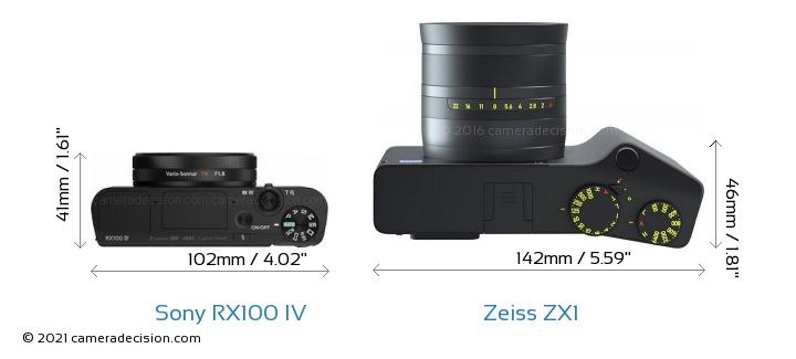 Sony RX100 IV vs Zeiss ZX1 Camera Size Comparison - Top View