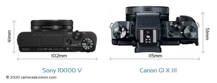 Sony RX100 V vs Canon G1 X III Camera Size Comparison - Top View