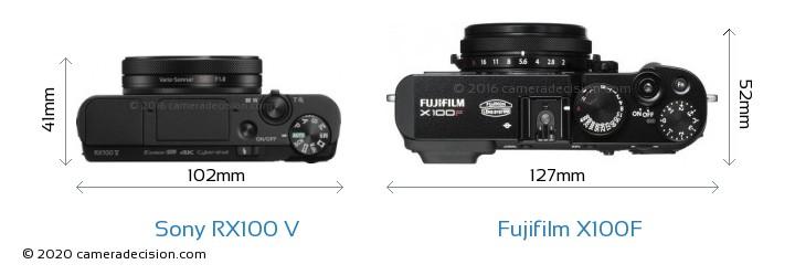 Sony RX100 V vs Fujifilm X100F Camera Size Comparison - Top View