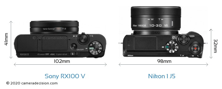 Sony RX100 V vs Nikon 1 J5 Camera Size Comparison - Top View
