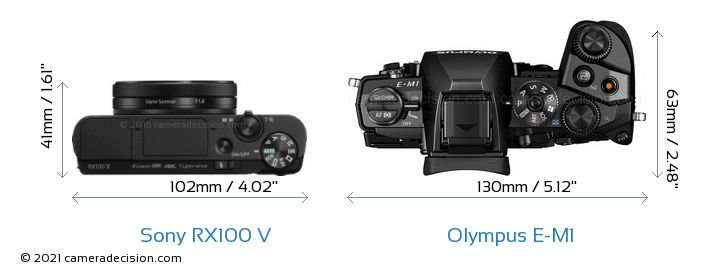 Sony RX100 V vs Olympus E-M1 Camera Size Comparison - Top View