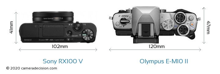 Sony RX100 V vs Olympus E-M10 II Camera Size Comparison - Top View