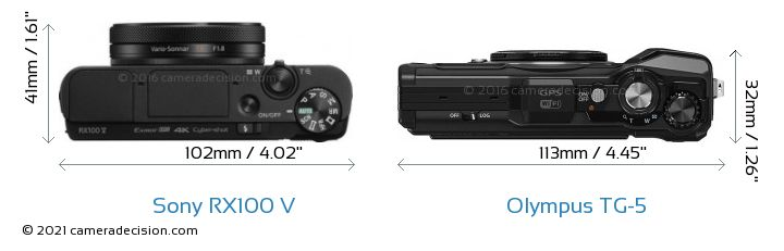 Sony RX100 V vs Olympus TG-5 Camera Size Comparison - Top View