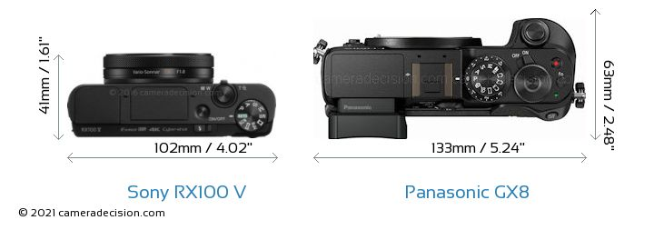Sony RX100 V vs Panasonic GX8 Camera Size Comparison - Top View