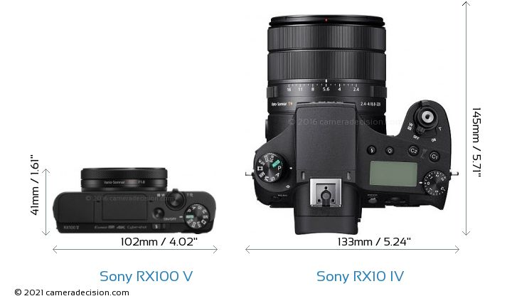 Sony RX100 V vs Sony RX10 IV Camera Size Comparison - Top View