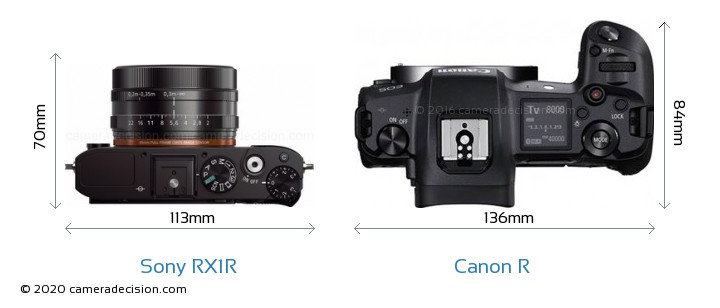 Sony RX1R vs Canon R Camera Size Comparison - Top View