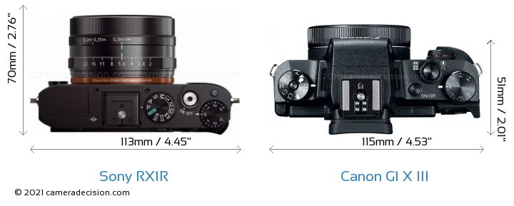 Sony RX1R vs Canon G1 X III Camera Size Comparison - Top View