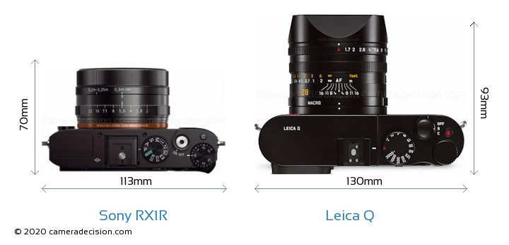 Sony RX1R vs Leica Q Camera Size Comparison - Top View