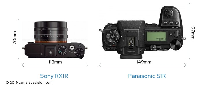 Sony RX1R vs Panasonic S1R Camera Size Comparison - Top View