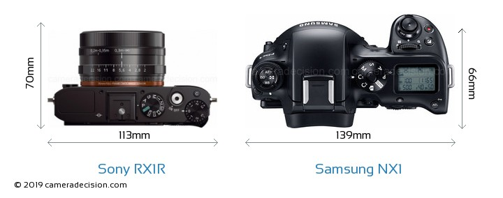 Sony RX1R vs Samsung NX1 Camera Size Comparison - Top View