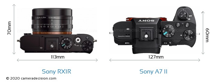 Sony RX1R vs Sony A7 II Camera Size Comparison - Top View