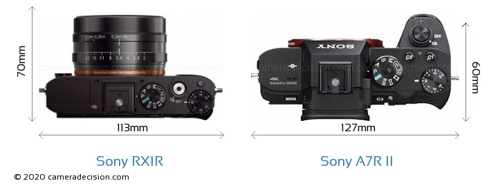 Sony RX1R vs Sony A7R II Camera Size Comparison - Top View