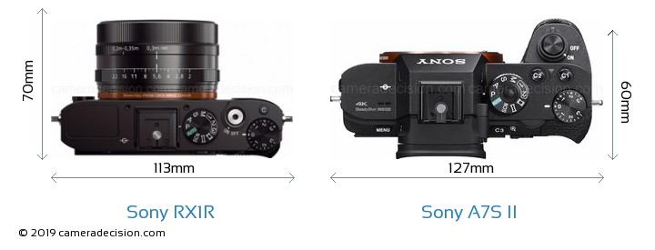 Sony RX1R vs Sony A7S II Camera Size Comparison - Top View
