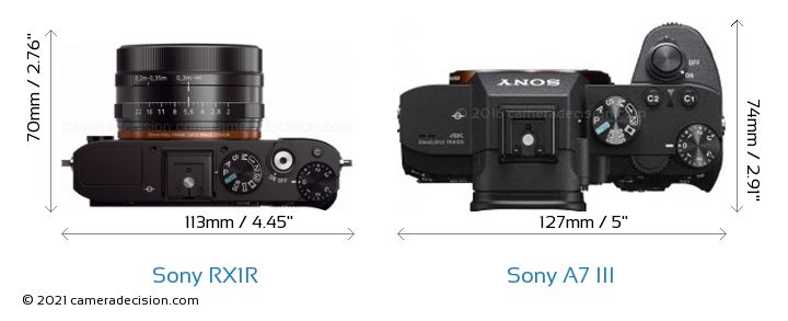 Sony RX1R vs Sony A7 III Camera Size Comparison - Top View