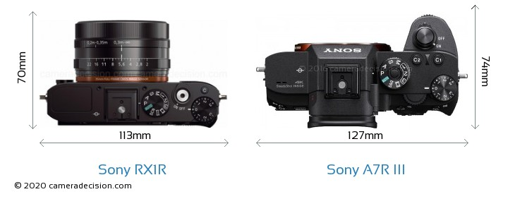 Sony RX1R vs Sony A7R III Camera Size Comparison - Top View