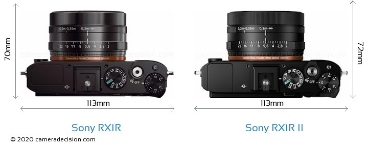 Sony RX1R vs Sony RX1R II Camera Size Comparison - Top View