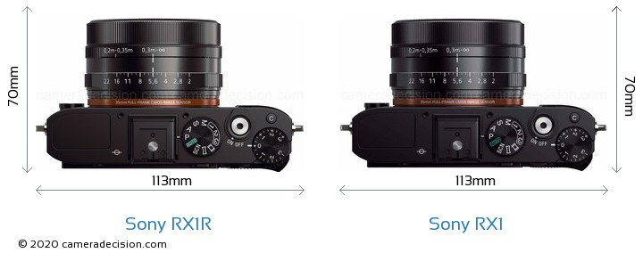 Sony RX1R vs Sony RX1 Camera Size Comparison - Top View