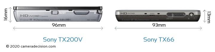 Sony TX200V vs Sony TX66 Camera Size Comparison - Top View