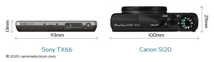 Sony TX66 vs Canon S120 Camera Size Comparison - Top View