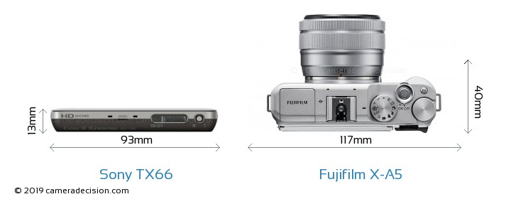 Sony TX66 vs Fujifilm X-A5 Camera Size Comparison - Top View