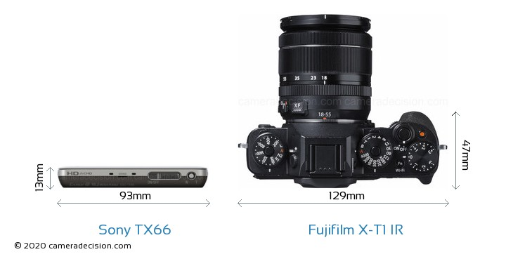 Sony TX66 vs Fujifilm X-T1 IR Camera Size Comparison - Top View