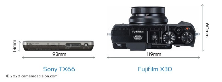 Sony TX66 vs Fujifilm X30 Camera Size Comparison - Top View
