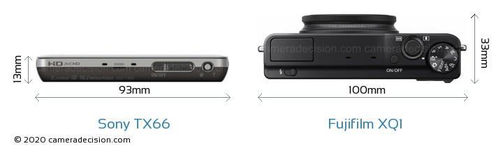 Sony TX66 vs Fujifilm XQ1 Camera Size Comparison - Top View